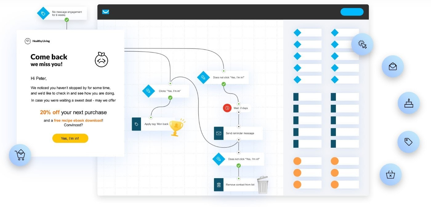 GetResponse - workflow automations