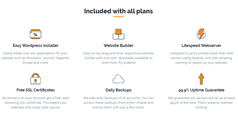 features included in all plans