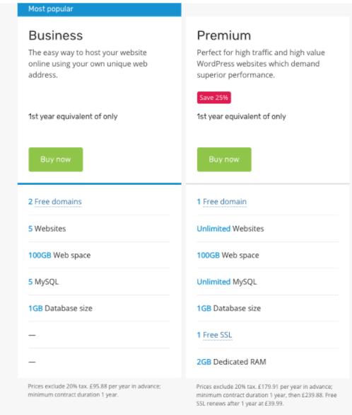 123 Reg has two WordPress plans to choose from