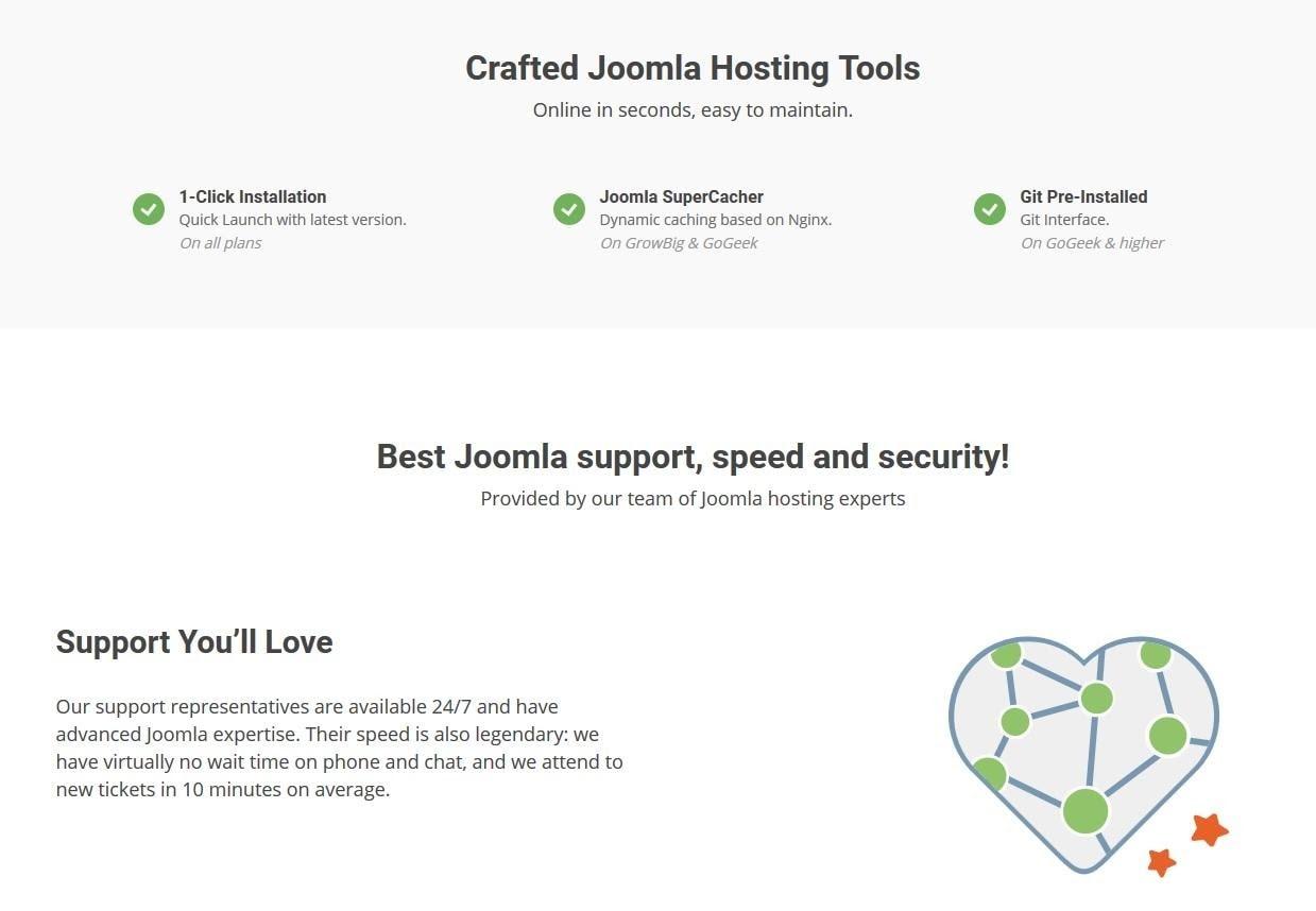 SiteGround's Joomla features