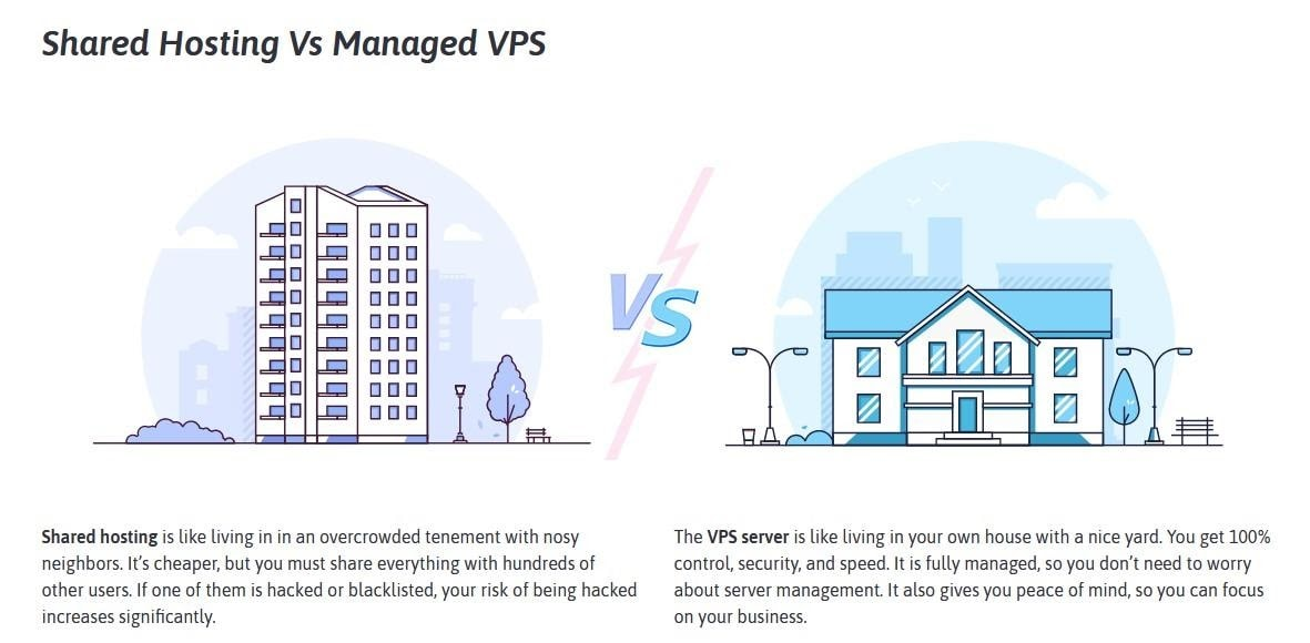 Scala Hosting - shared vs managed VPS hosting