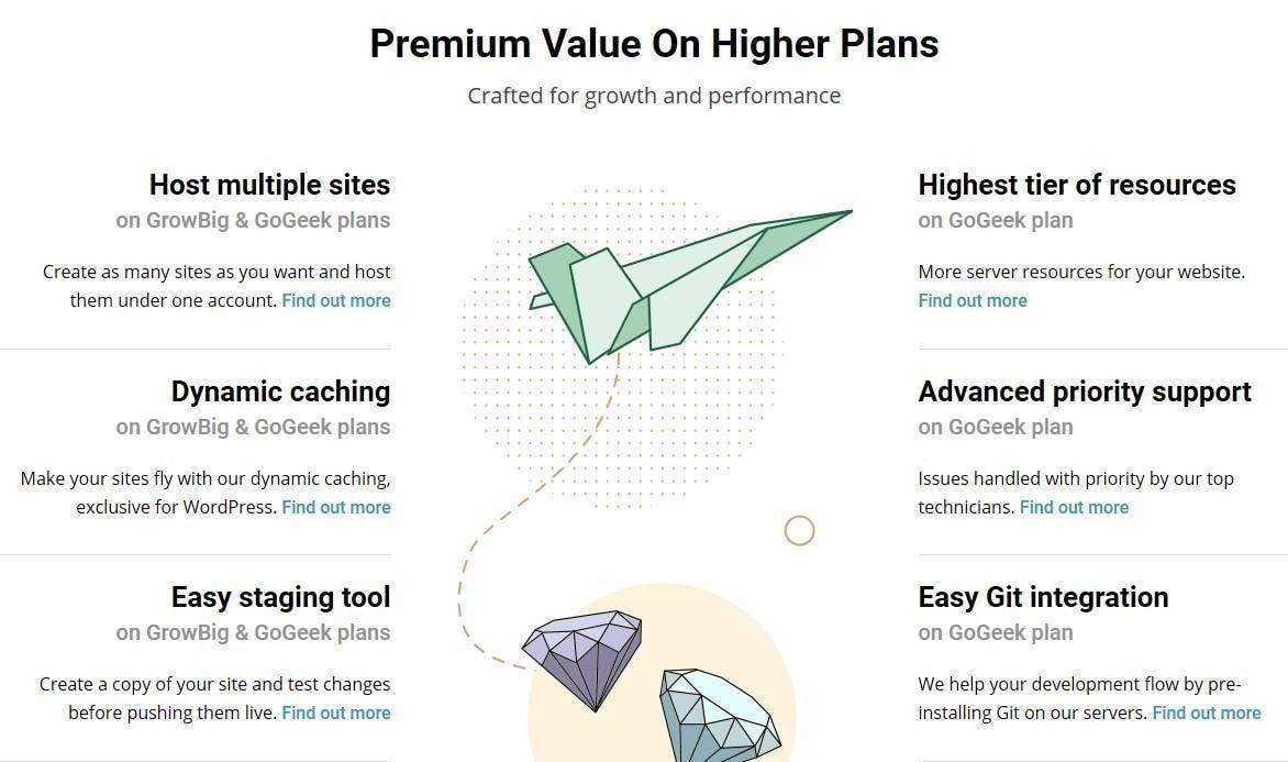 SiteGround - higher plan benefits