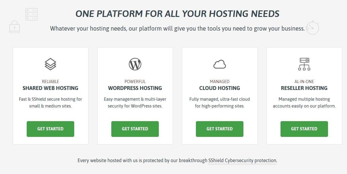 Scala Hosting - hosting options