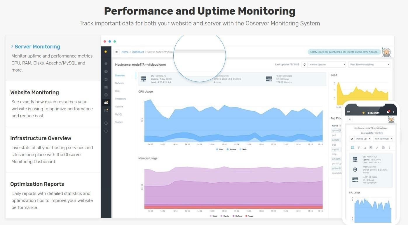 FastComet - Resource Usage Monitoring