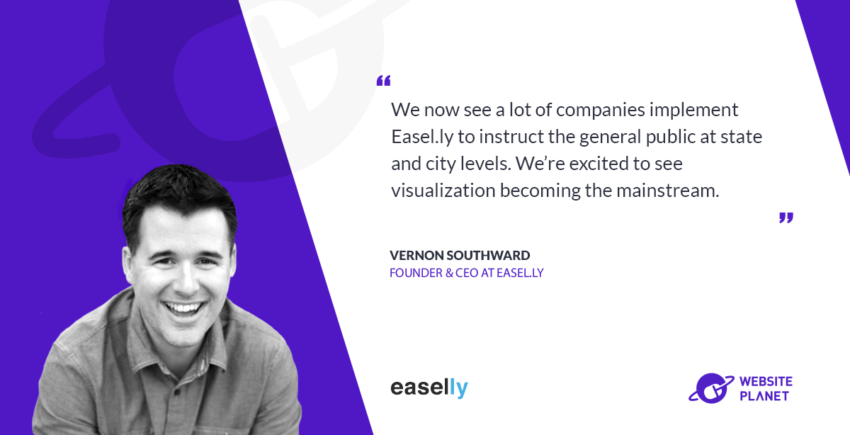 Interview with Easel.ly founder & CEO Vernon Southward