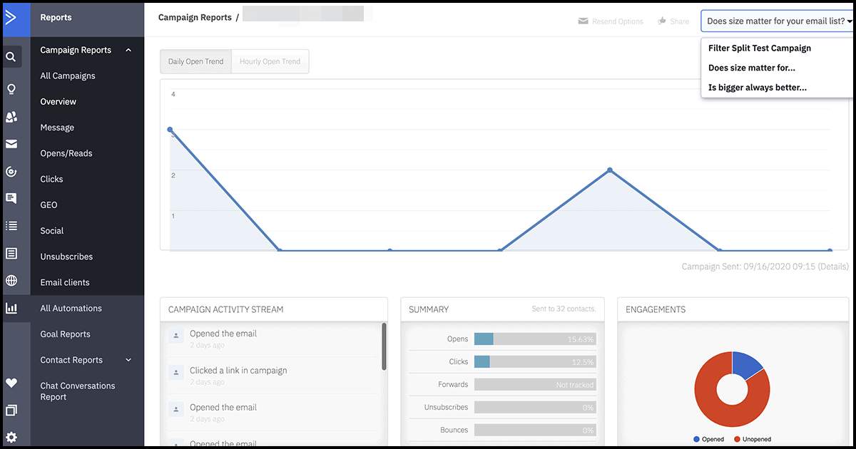 ActiveCampaign analytics dashboard