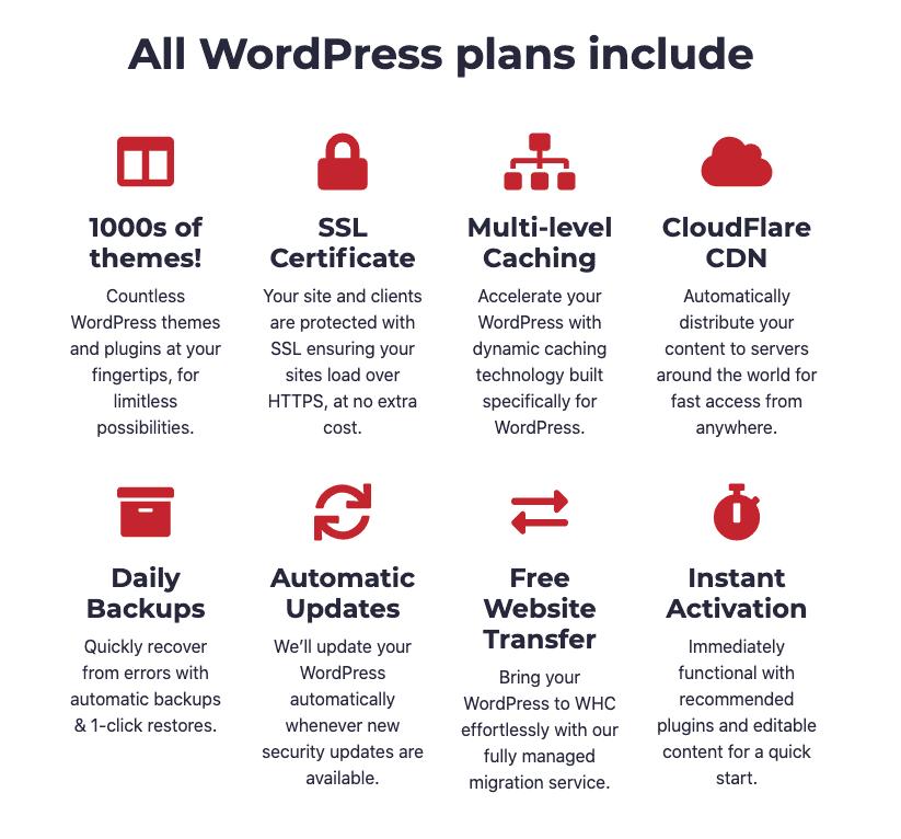 Web Hosting Canada WordPress features