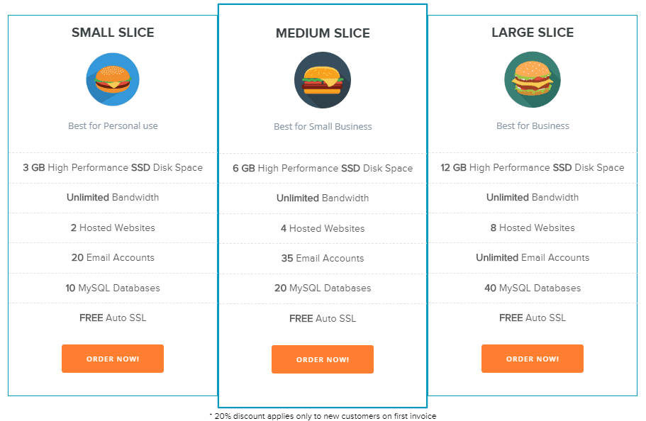 Webslice - Shared hosting plan features