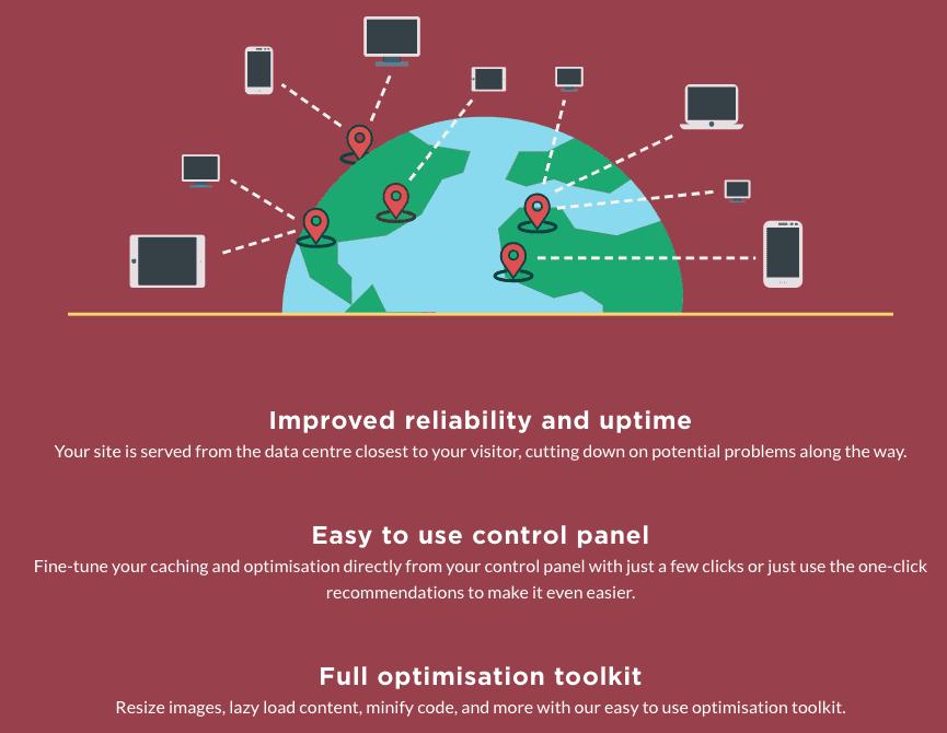 Global CDN from Eco Web Hosting