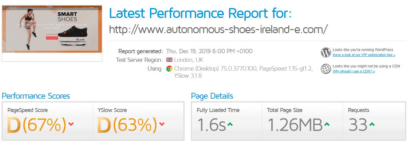 GTmetrix tests Irish Domains