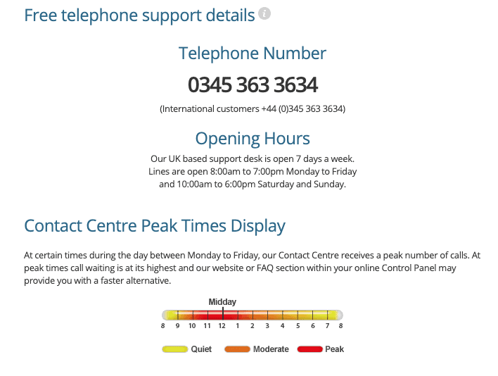 Names.co.uk tells you the best and worst times to call for support