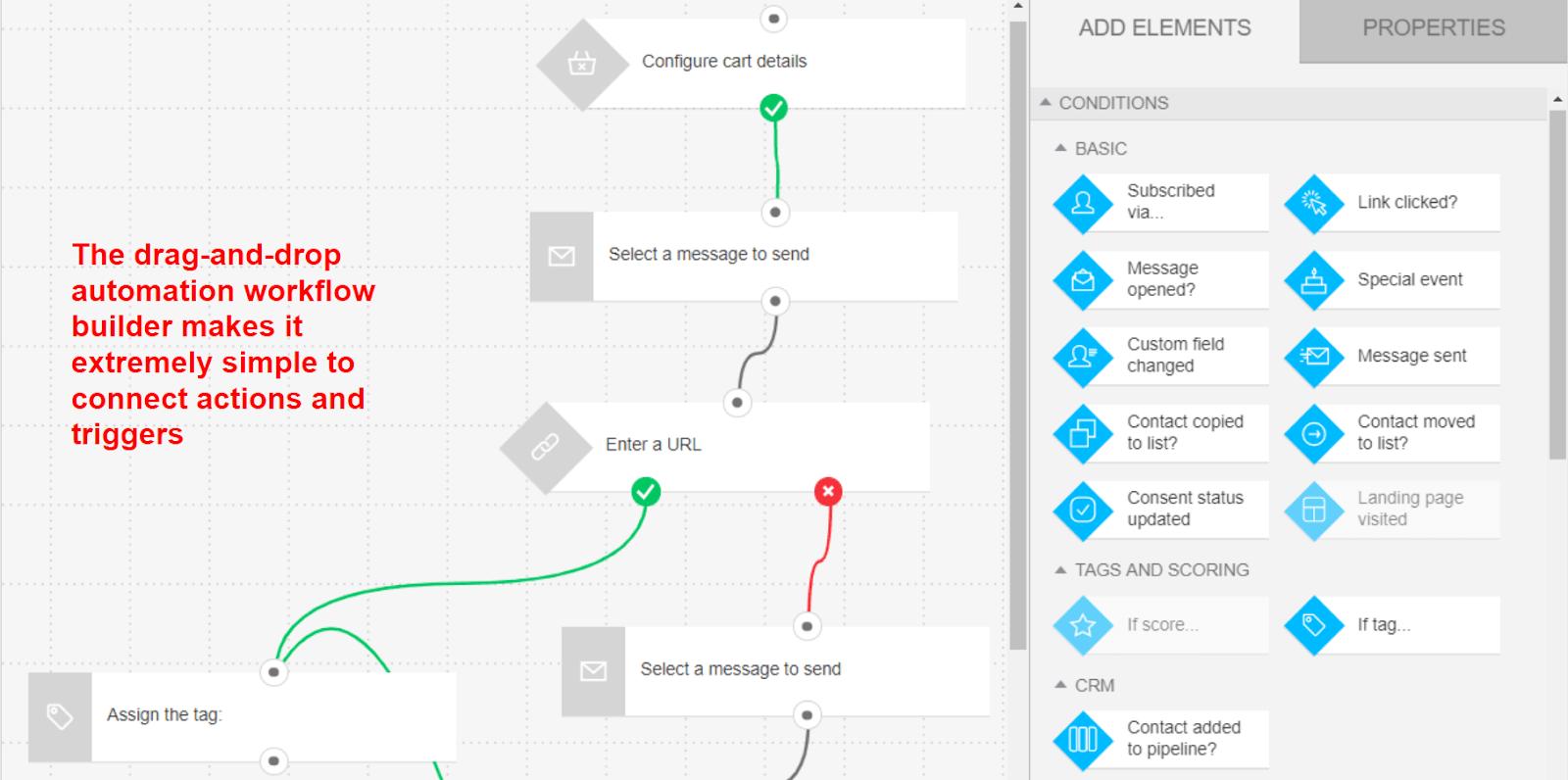 GetResponse - automation workflow