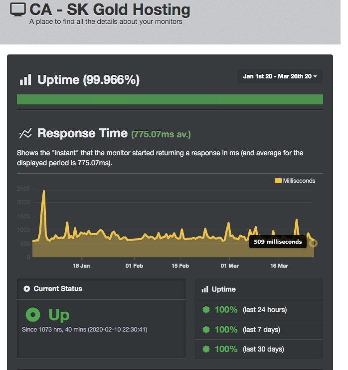 UptimeRobot results for SKGOLD