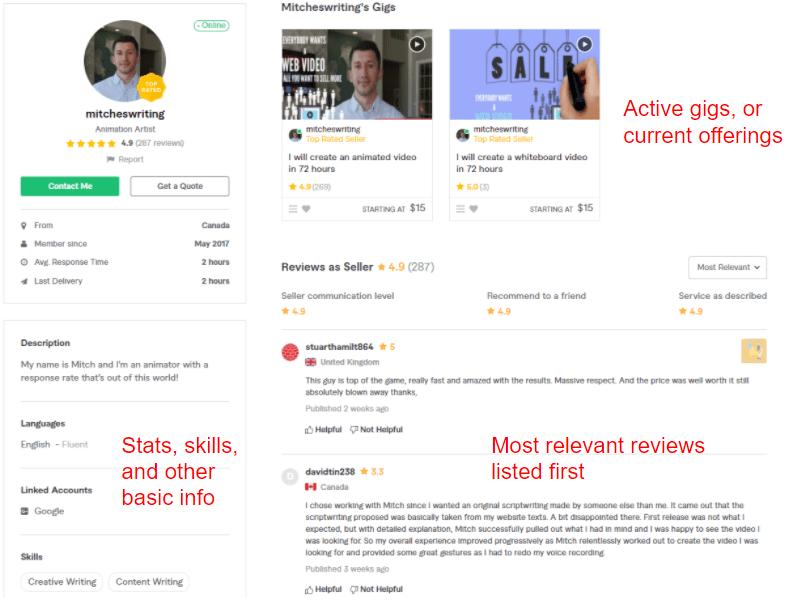 Fiverr seller profile