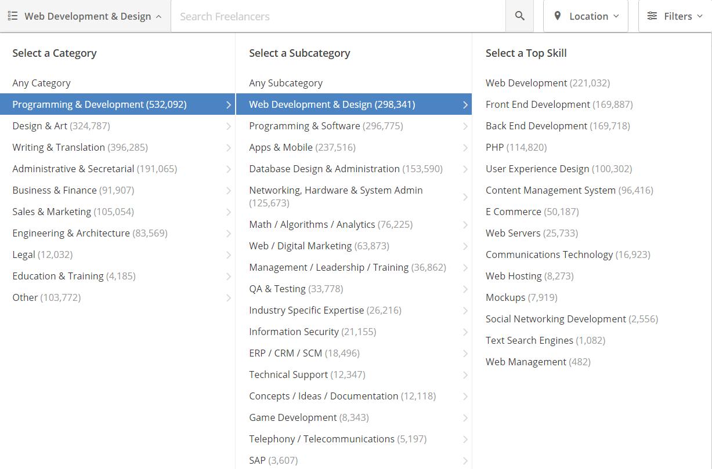 Guru freelancer categories