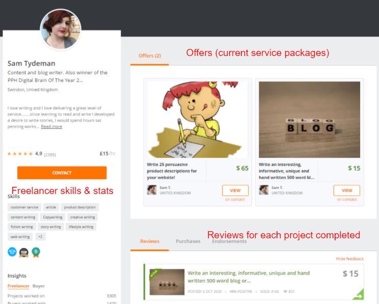 PeoplePerHour freelancer profile