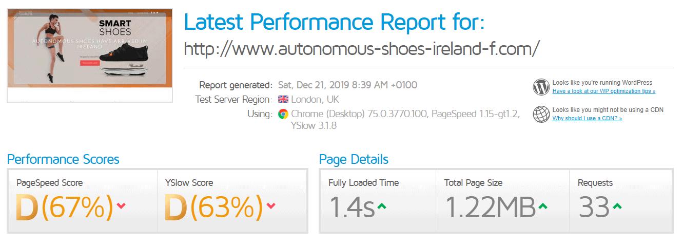 LetsHost GTmetrix performance scores