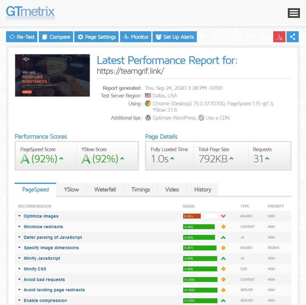 GTmetrix test results example