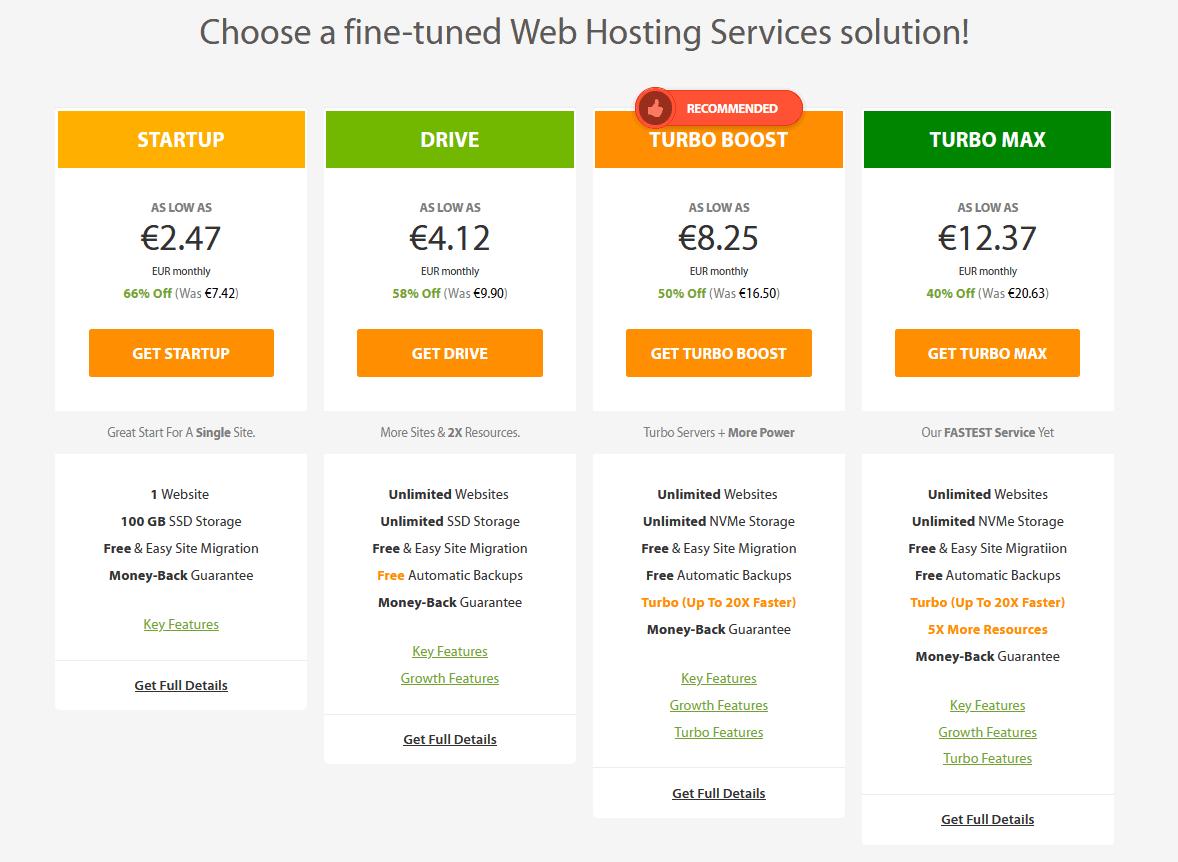 5 Layanan Hosting Web Murah Terbaik (Tetap Berkualitas Tinggi) di 2021