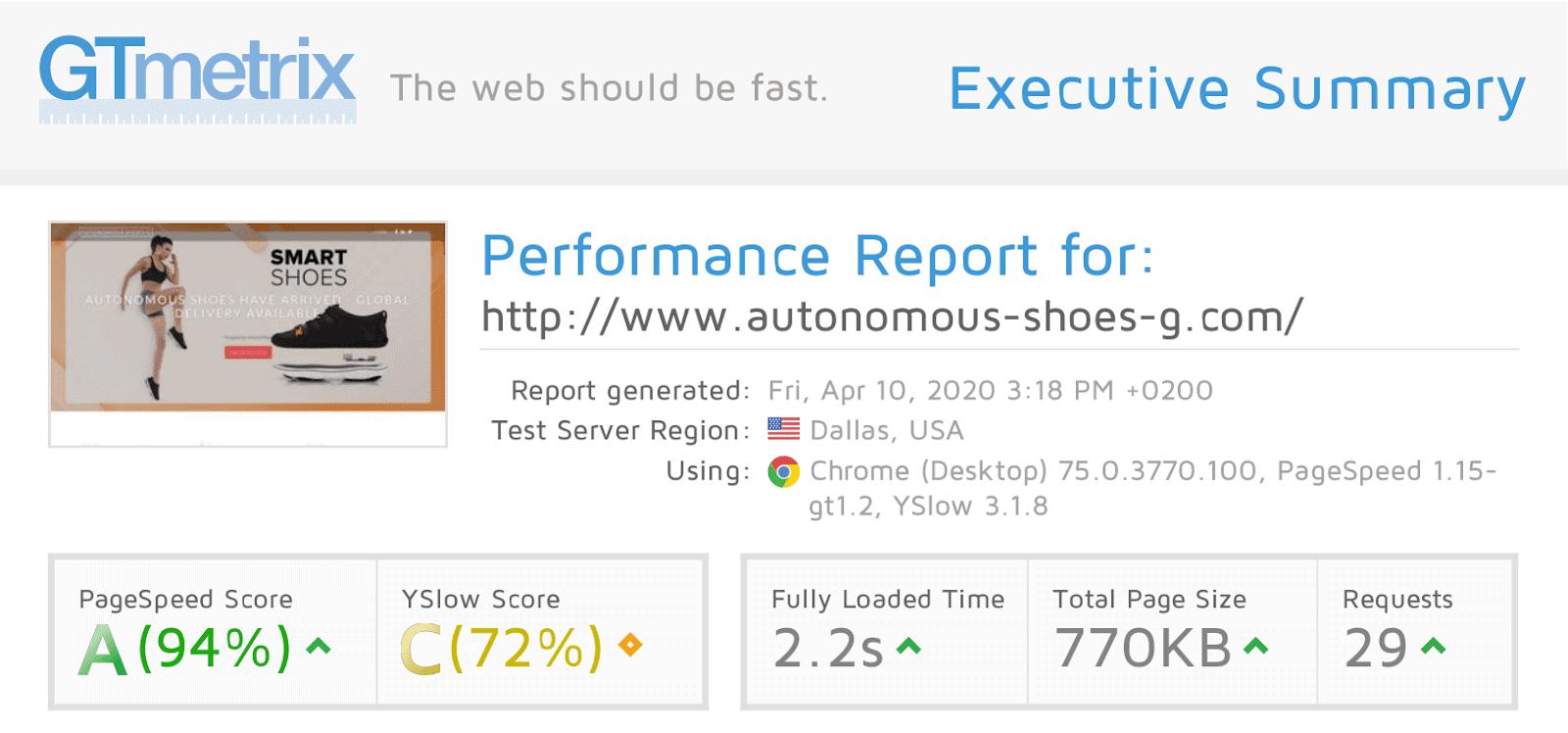 GoDaddy's GTmetrix test results
