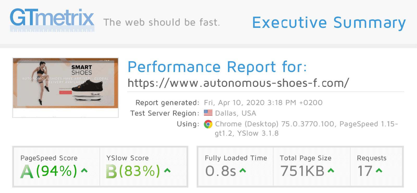 GreenGeeks performance – GTmetrix results