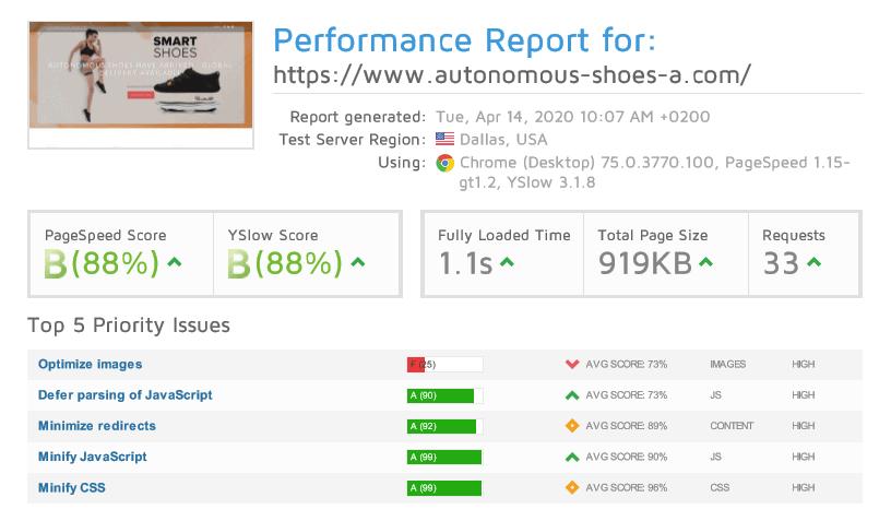 A2 Hosting's GTmetrix results