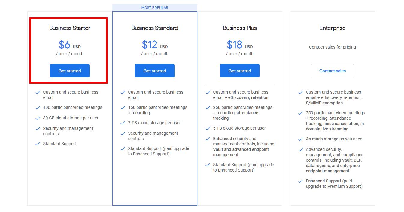 Tarifs Squarespace: Combien coûte-t-il VRAIMENT? (Mise à jour 2021)
