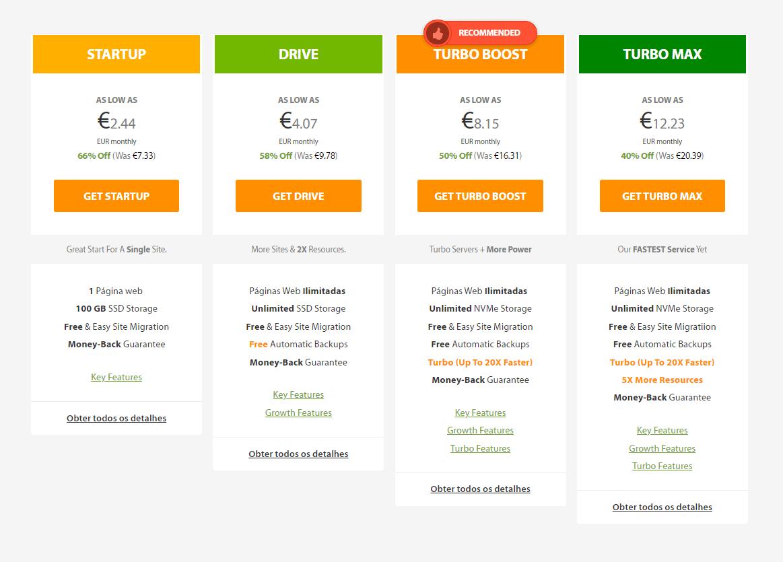 Os 5 melhores serviços de hospedagem Web baratos (mas de alta qualidade) em 2021