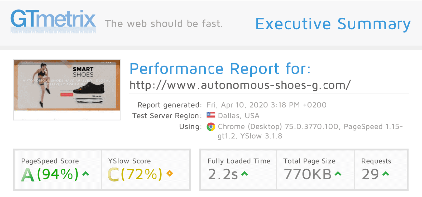 GoDaddy - GTmetrix results