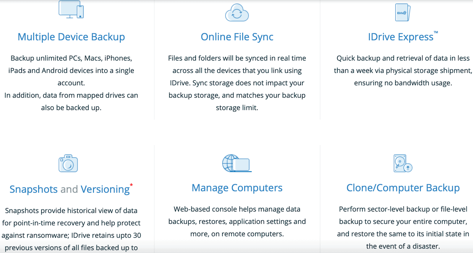 IDrive's great features
