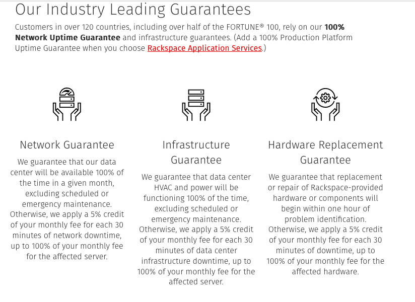 Rackspace's industry-leading guarantees