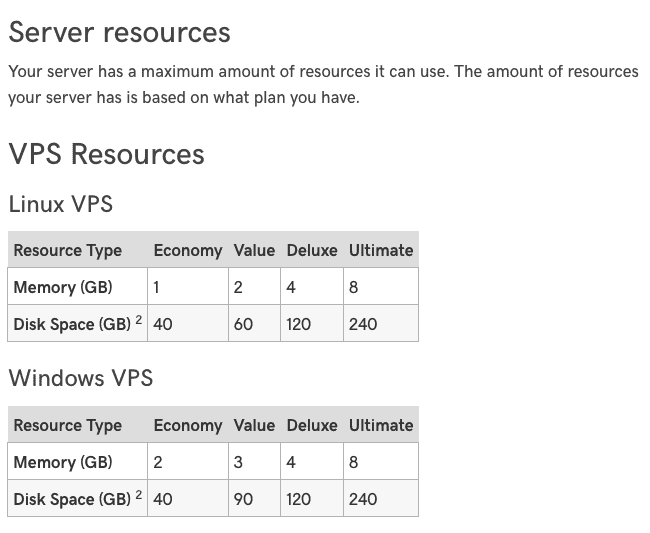 Comparison of Linux and Windows VPS resources