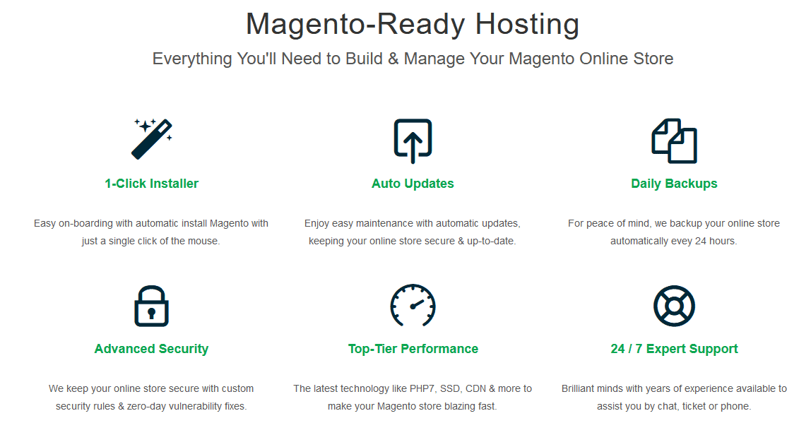 GreenGeeks Magento web hosting features