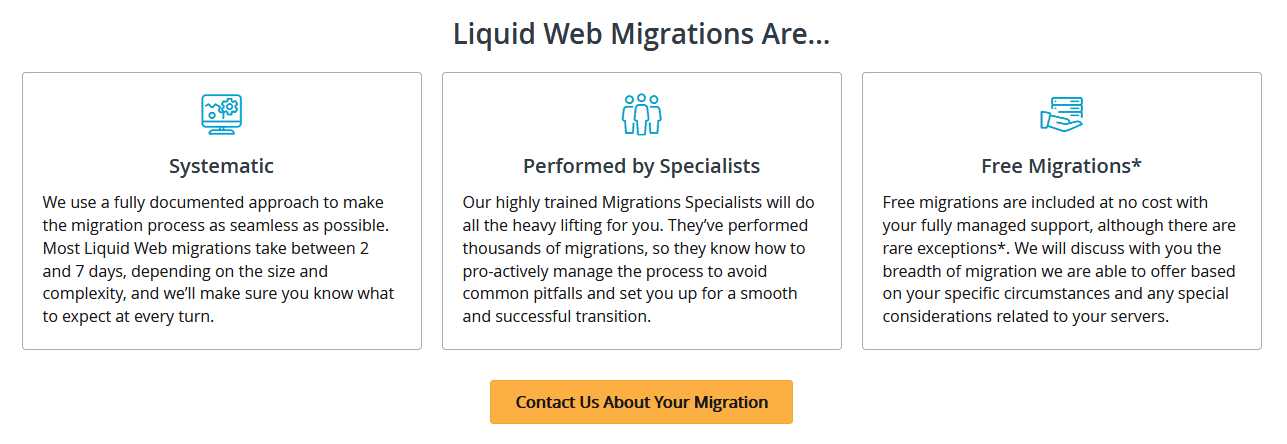 Liquid Web Managed Migrations