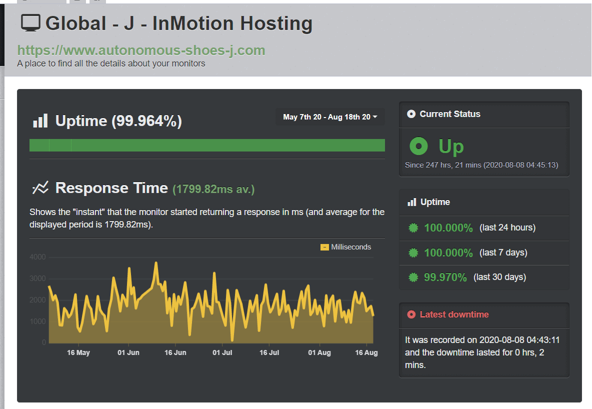 InMotion Hosting uptime monitoring test results