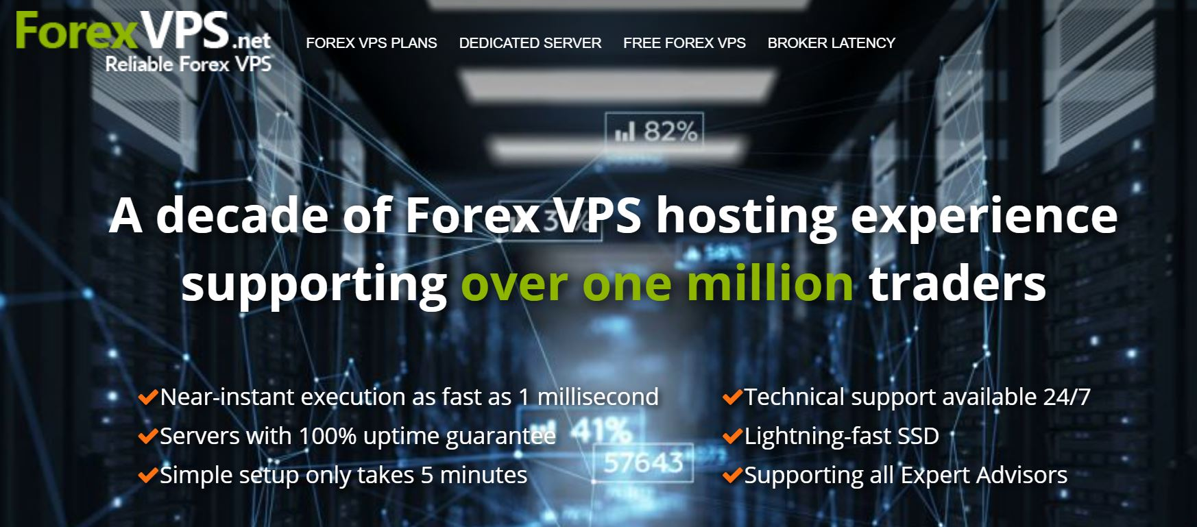 forexvps features