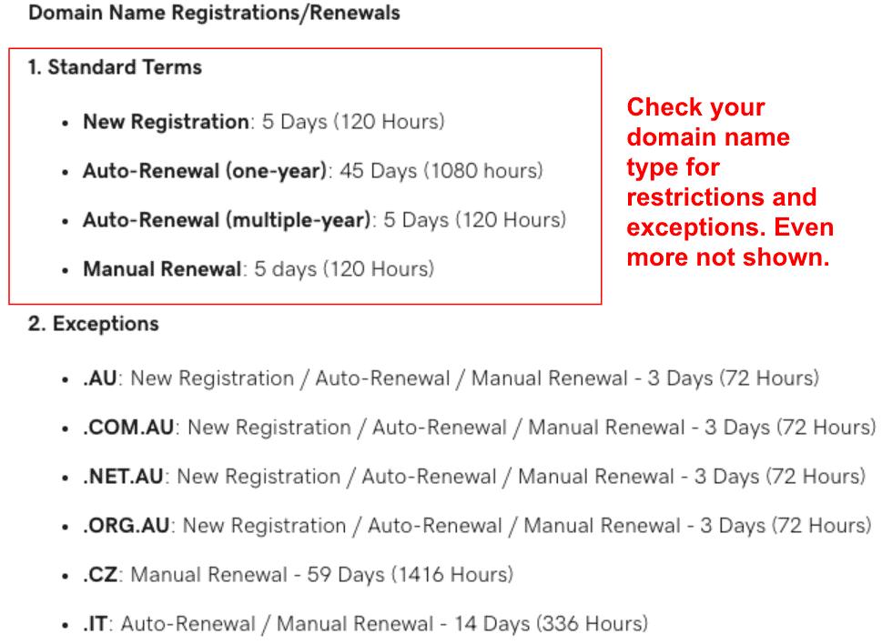 GoDaddy refund policy