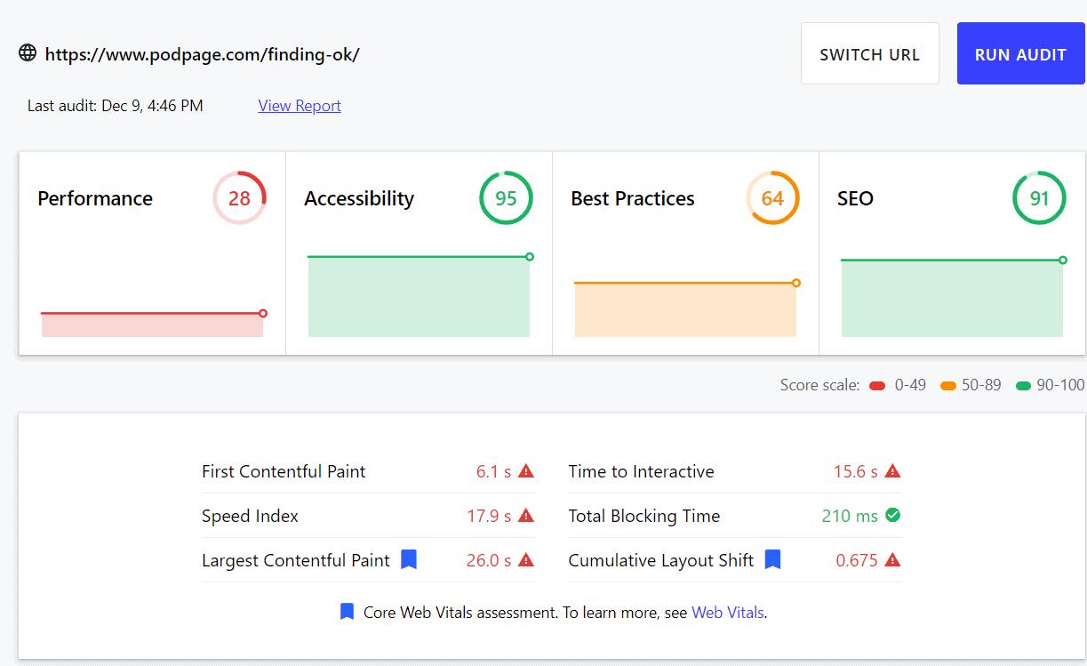 Podpage Google SEO scores