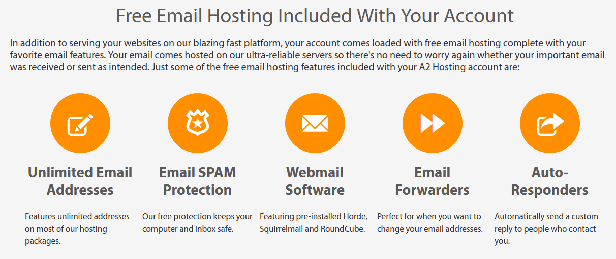 A2 Hosting Email Hosting Features