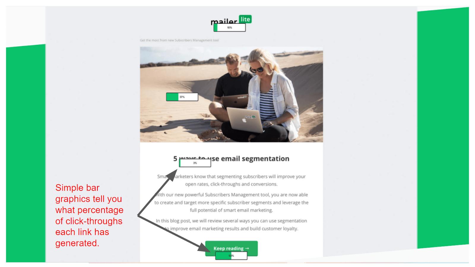 MailerLite Click Map reporting