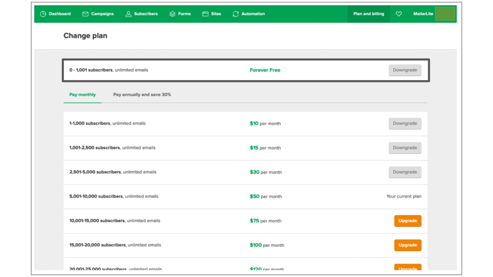 MailerLite Downgrade and Upgrade page