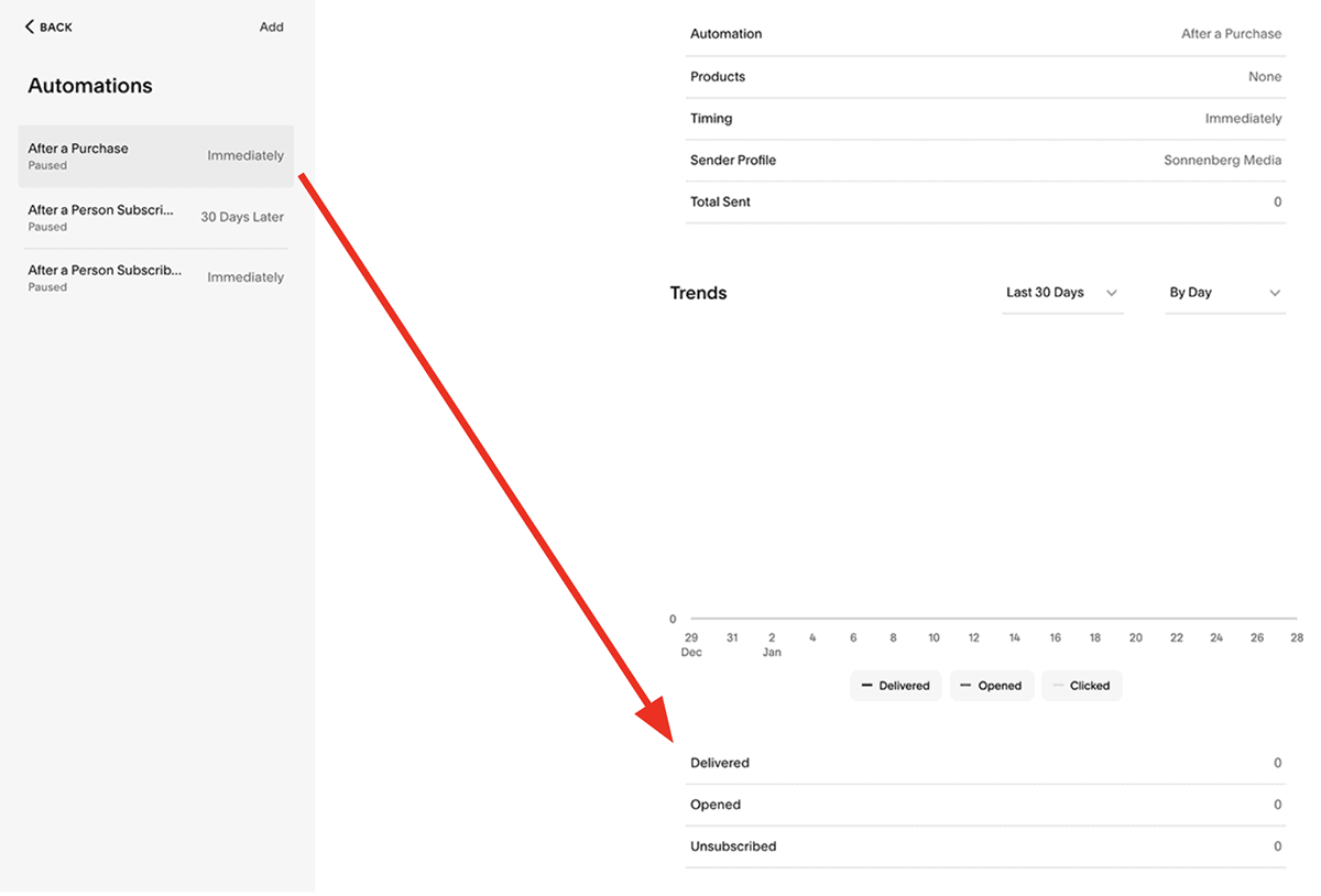 Squarespace Email Campaigns – automation analytics