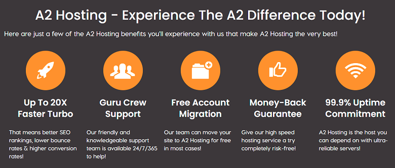 A2 Hosting - shared hosting features