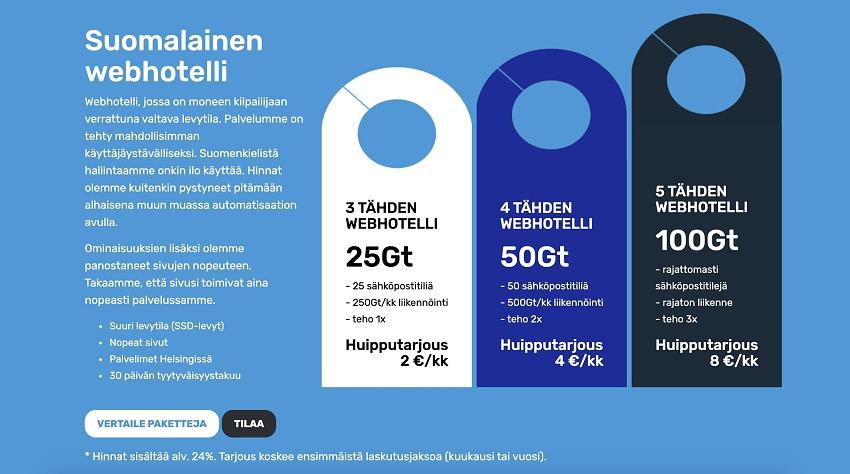 Domainhotelli pricing optimage2
