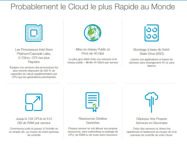 Kamatera - cloud VPS features