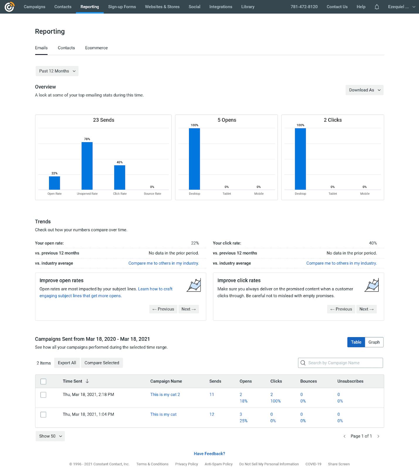 Constant Contact's statistics dashboard