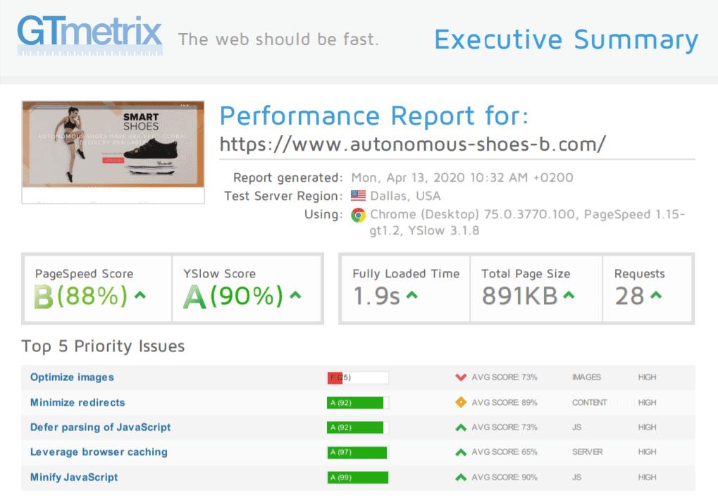 SiteGround performance – GTmetrix results