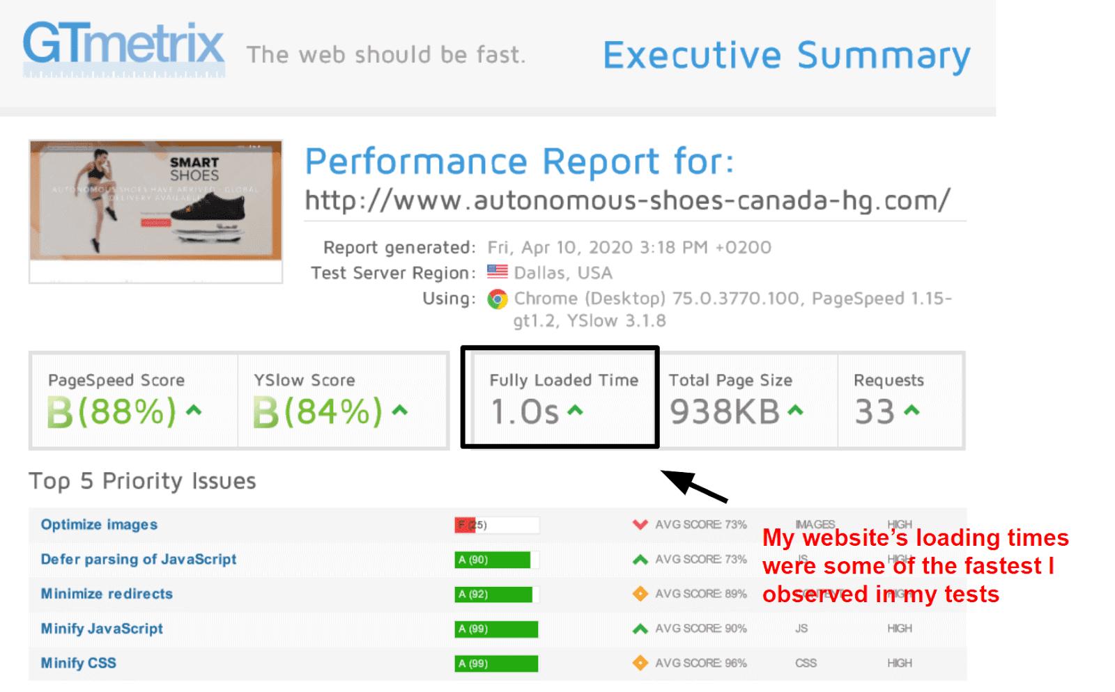 Hostinger performance – GTmetrix results