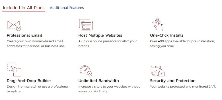 InMotion Hosting features