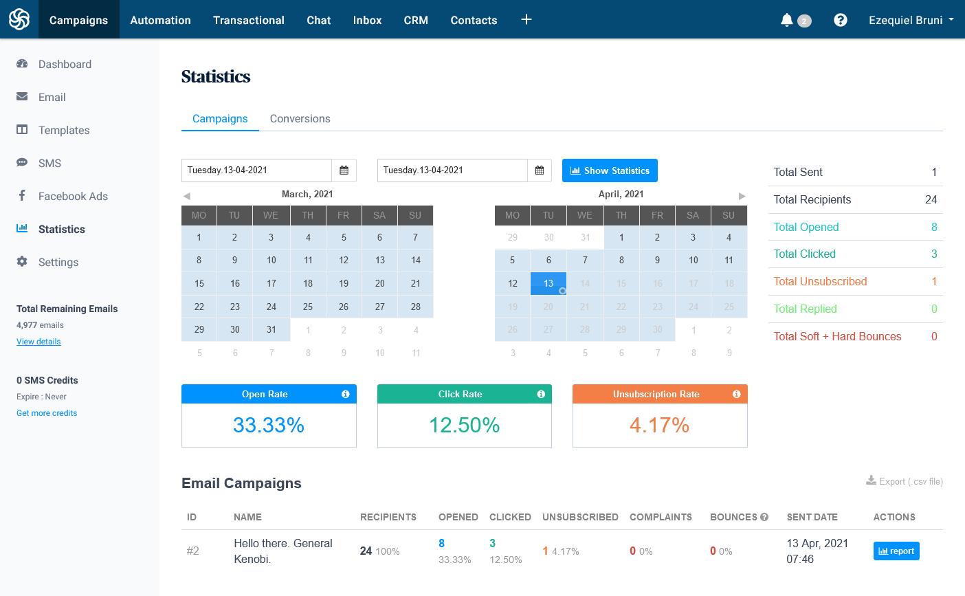 The statistics dashboard